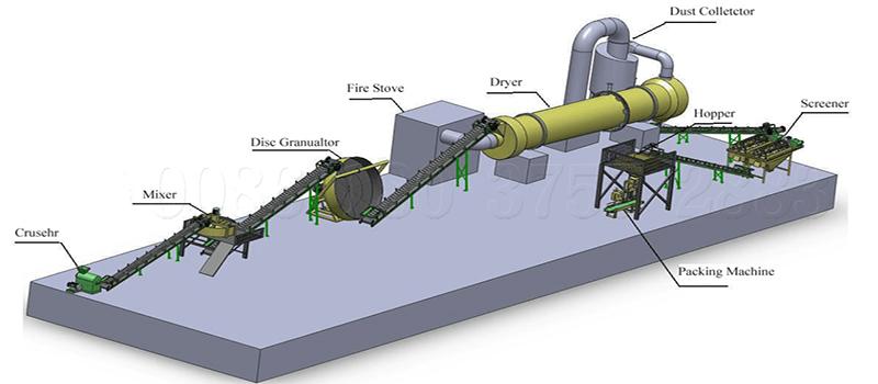 disc pan bentonite granules production line