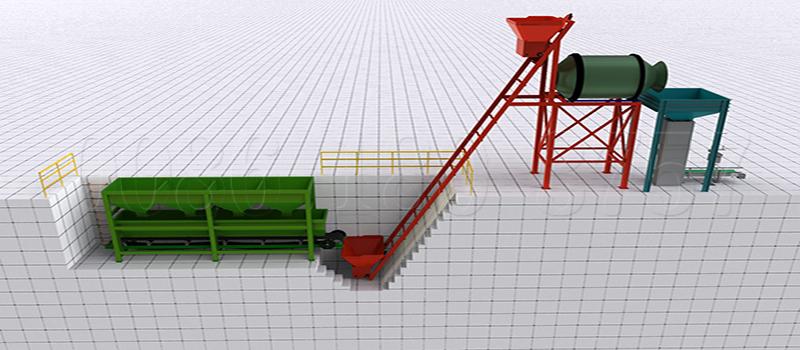 machines for bulk blending fertilizer production line