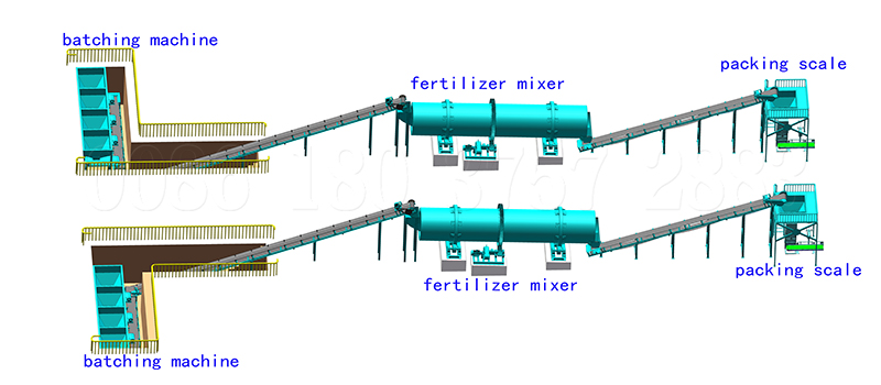 mixed fertilizer manufacturing process