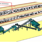 Chicken Manure Production Line